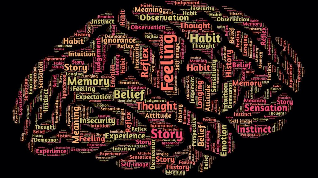 Self Talk and happiness. This Brain Word cloud illustrates all the things that can influence our self talk, such as beliefs, feelings, thoughts, stories and memories.